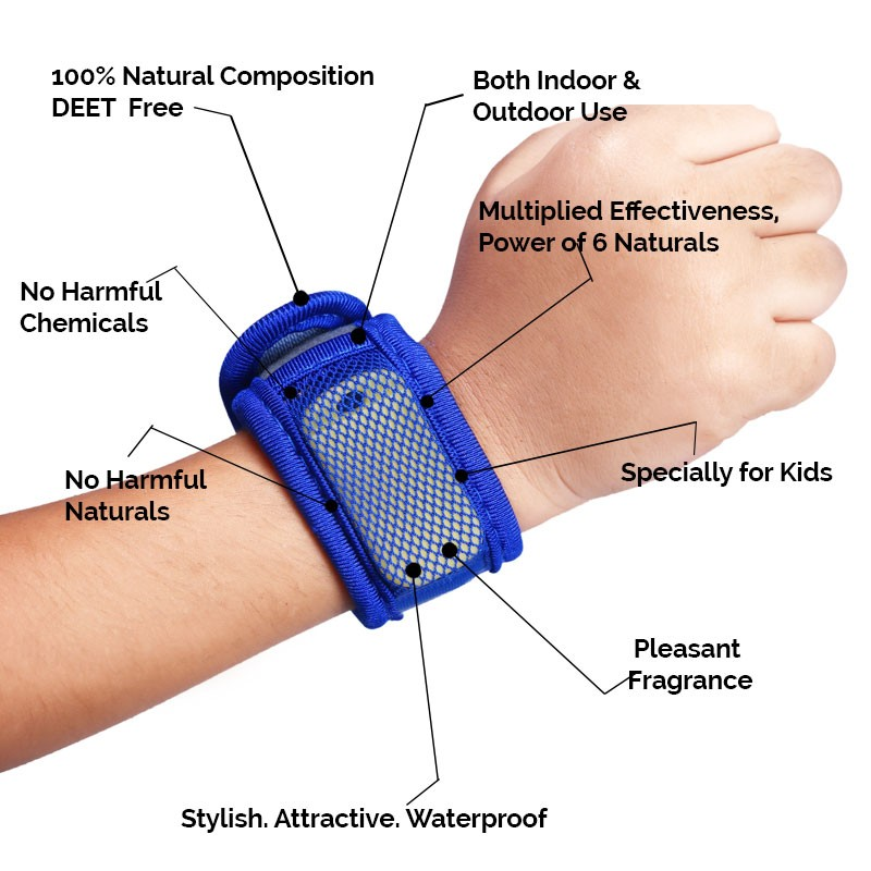 Anti-Mosquito Bands